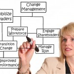 bigstock_Change_Management_6879900