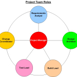 04b90_Project-Team-Roles