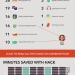 productivity-hacks-from-linkedin-influencers-1-638