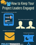 EngageYourProjectLeaders-330x427.w120