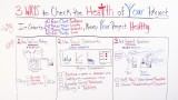 0b658_3_Ways_to_Check_the_Health_of_Your_Project_Board-1024x576